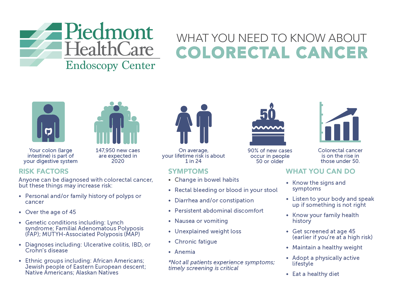 Colon Cancer Awareness Month Piedmont Healthcare